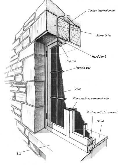 Old Window Greenhouse Box