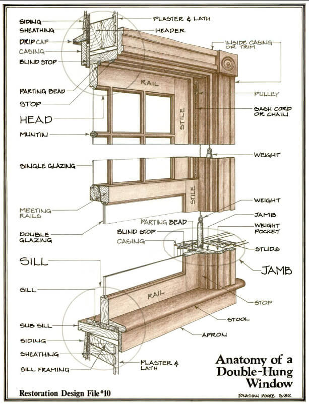 window restoration repair wood double hung window repair. Black Bedroom Furniture Sets. Home Design Ideas